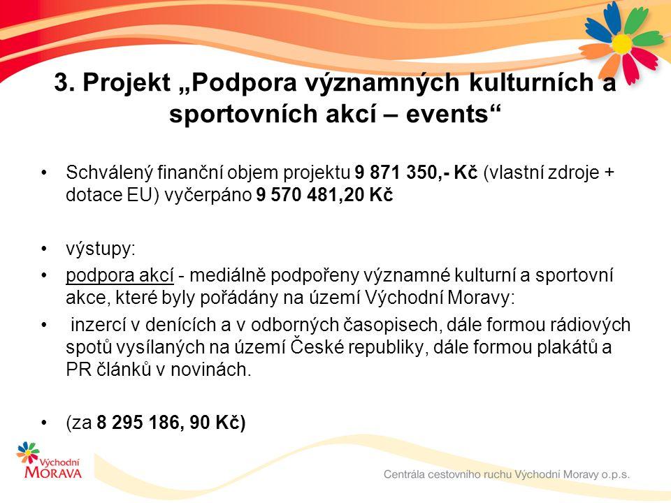 """3. Projekt """"Podpora významných kulturních a sportovních akcí – events"""" Schválený finanční objem projektu 9 871 350,- Kč (vlastní zdroje + dotace EU) v"""