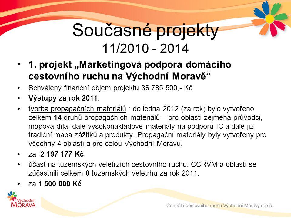 Současné projekty 11/2010 - 2014 1.