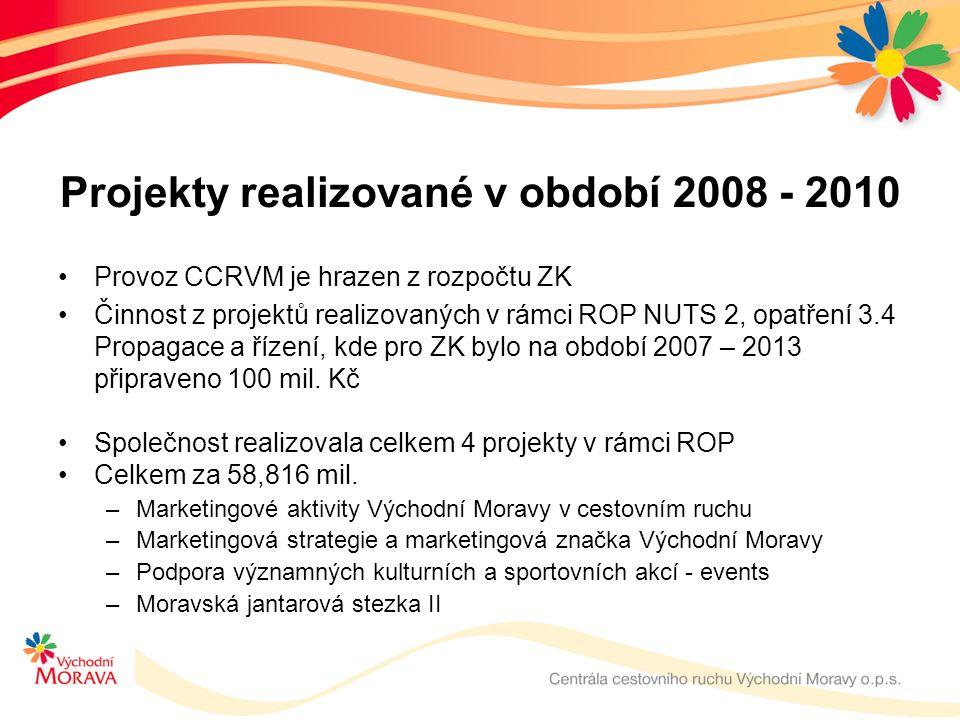 Projekty realizované v období 2008 - 2010 Provoz CCRVM je hrazen z rozpočtu ZK Činnost z projektů realizovaných v rámci ROP NUTS 2, opatření 3.4 Propagace a řízení, kde pro ZK bylo na období 2007 – 2013 připraveno 100 mil.