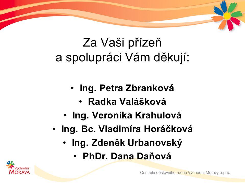 Za Vaši přízeň a spolupráci Vám děkují: Ing. Petra Zbranková Radka Valášková Ing.