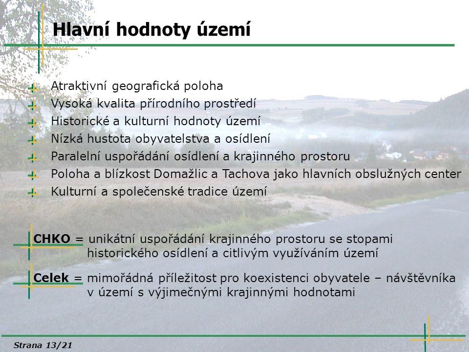 Hlavní hodnoty území Atraktivní geografická poloha Vysoká kvalita přírodního prostředí Historické a kulturní hodnoty území Nízká hustota obyvatelstva