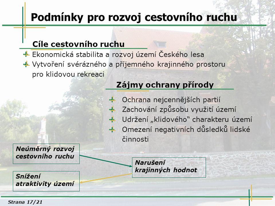 Podmínky pro rozvoj cestovního ruchu Ekonomická stabilita a rozvoj území Českého lesa Vytvoření svérázného a příjemného krajinného prostoru pro klidov
