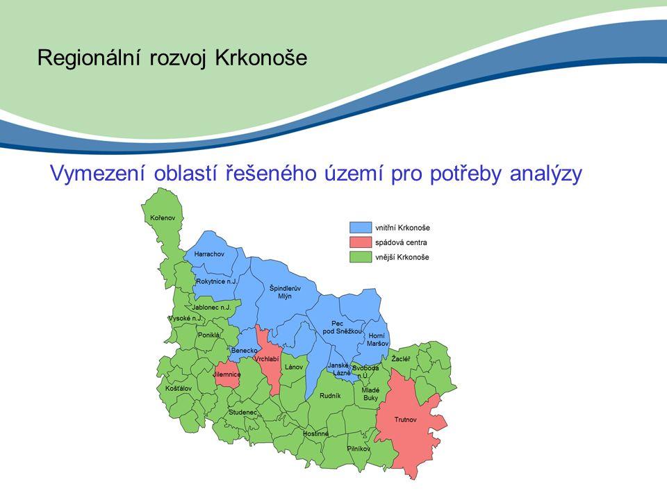 Regionální rozvoj Krkonoše Vymezení oblastí řešeného území pro potřeby analýzy
