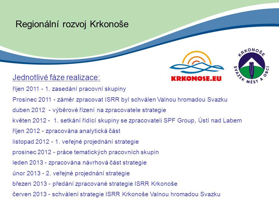 Jednotlivé fáze realizace: říjen 2011 - 1.