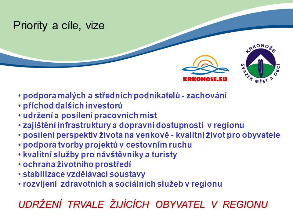 Priority a cíle, vize podpora malých a středních podnikatelů - zachování příchod dalších investorů udržení a posílení pracovních míst zajištění infrastruktury a dopravní dostupnosti v regionu posílení perspektiv života na venkově - kvalitní život pro obyvatele podpora tvorby projektů v cestovním ruchu kvalitní služby pro návštěvníky a turisty ochrana životního prostředí stabilizace vzdělávací soustavy rozvíjení zdravotních a sociálních služeb v regionu UDRŽENÍ TRVALE ŽIJÍCÍCH OBYVATEL V REGIONU