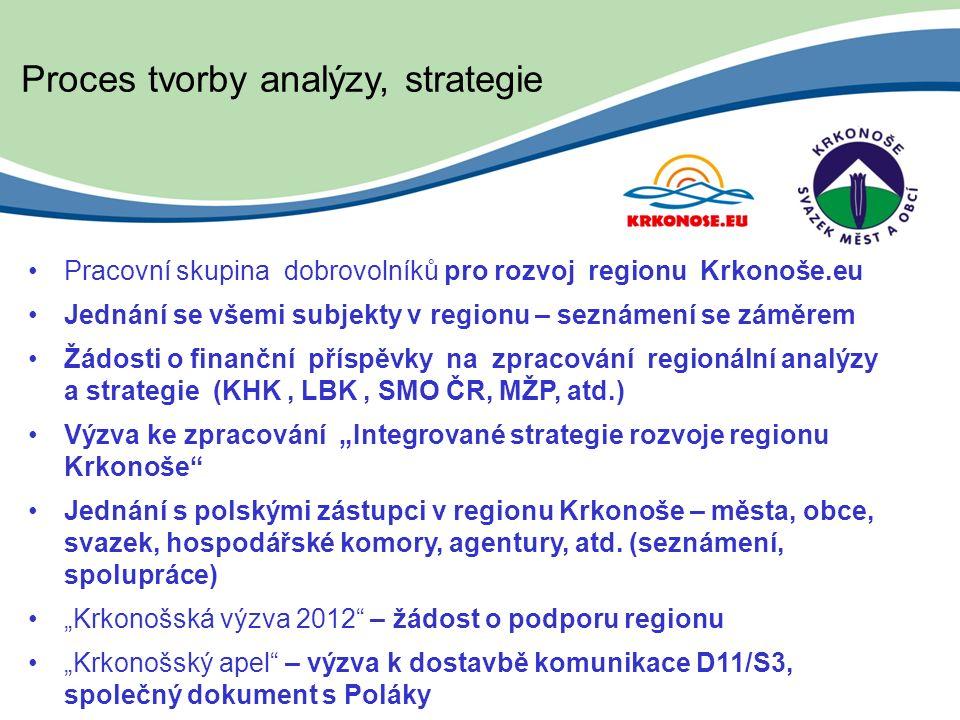 """Proces tvorby analýzy, strategie Pracovní skupina dobrovolníků pro rozvoj regionu Krkonoše.eu Jednání se všemi subjekty v regionu – seznámení se záměrem Žádosti o finanční příspěvky na zpracování regionální analýzy a strategie (KHK, LBK, SMO ČR, MŽP, atd.) Výzva ke zpracování """"Integrované strategie rozvoje regionu Krkonoše Jednání s polskými zástupci v regionu Krkonoše – města, obce, svazek, hospodářské komory, agentury, atd."""