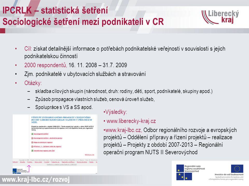 Cíl: získat detailnější informace o potřebách podnikatelské veřejnosti v souvislosti s jejich podnikatelskou činností 2000 respondentů, 16.