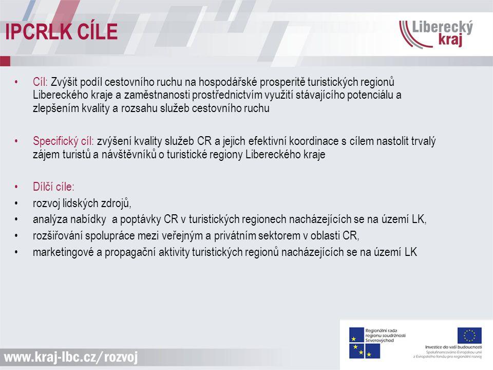 IPCRLK CÍLE Cíl: Zvýšit podíl cestovního ruchu na hospodářské prosperitě turistických regionů Libereckého kraje a zaměstnanosti prostřednictvím využití stávajícího potenciálu a zlepšením kvality a rozsahu služeb cestovního ruchu Specifický cíl: zvýšení kvality služeb CR a jejich efektivní koordinace s cílem nastolit trvalý zájem turistů a návštěvníků o turistické regiony Libereckého kraje Dílčí cíle: rozvoj lidských zdrojů, analýza nabídky a poptávky CR v turistických regionech nacházejících se na území LK, rozšiřování spolupráce mezi veřejným a privátním sektorem v oblasti CR, marketingové a propagační aktivity turistických regionů nacházejících se na území LK