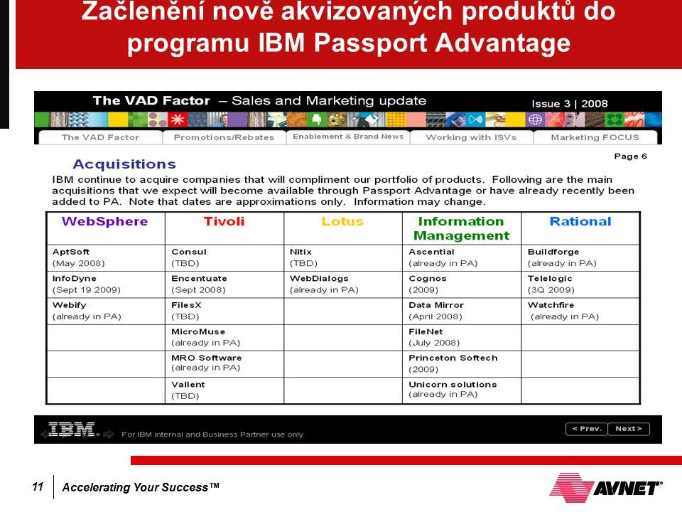 Accelerating Your Success™ 11 Začlenění nově akvizovaných produktů do programu IBM Passport Advantage