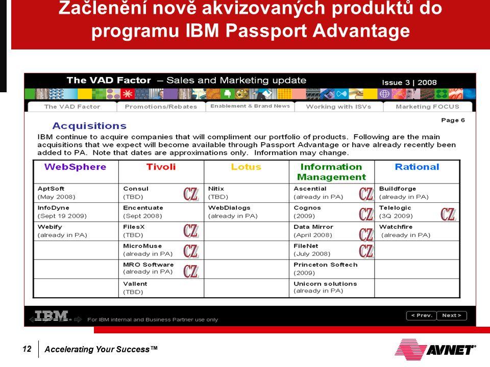 Accelerating Your Success™ 12 Začlenění nově akvizovaných produktů do programu IBM Passport Advantage