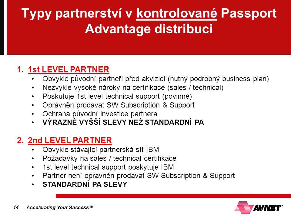 Accelerating Your Success™ 14 Typy partnerství v kontrolované Passport Advantage distribuci 1.1st LEVEL PARTNER Obvykle původní partneři před akvizicí (nutný podrobný business plan) Nezvykle vysoké nároky na certifikace (sales / technical) Poskutuje 1st level technical support (povinné) Oprávněn prodávat SW Subscription & Support Ochrana původní investice partnera VÝRAZNĚ VYŠŠÍ SLEVY NEŽ STANDARDNÍ PA 2.2nd LEVEL PARTNER Obvykle stávající partnerská síť IBM Požadavky na sales / technical certifikace 1st level technical support poskytuje IBM Partner není oprávněn prodávat SW Subscription & Support STANDARDNÍ PA SLEVY