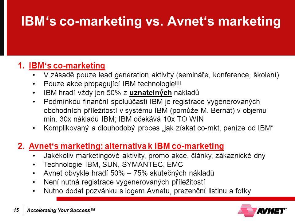 Accelerating Your Success™ 15 IBM's co-marketing vs. Avnet's marketing 1.IBM's co-marketing V zásadě pouze lead generation aktivity (semináře, konfere