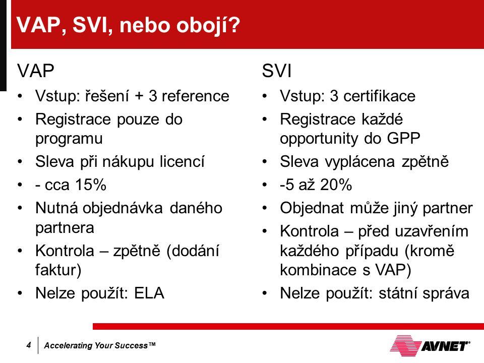 Accelerating Your Success™ 4 VAP, SVI, nebo obojí? VAP Vstup: řešení + 3 reference Registrace pouze do programu Sleva při nákupu licencí - cca 15% Nut