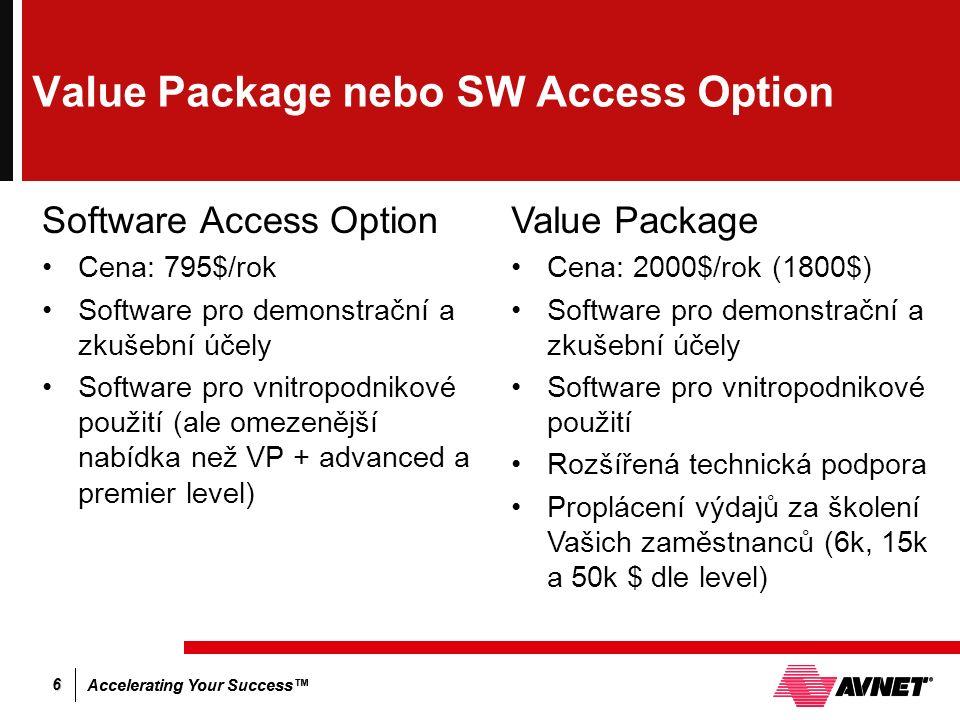 Accelerating Your Success™ 6 Value Package nebo SW Access Option Software Access Option Cena: 795$/rok Software pro demonstrační a zkušební účely Software pro vnitropodnikové použití (ale omezenější nabídka než VP + advanced a premier level) Value Package Cena: 2000$/rok (1800$) Software pro demonstrační a zkušební účely Software pro vnitropodnikové použití Rozšířená technická podpora Proplácení výdajů za školení Vašich zaměstnanců (6k, 15k a 50k $ dle level)