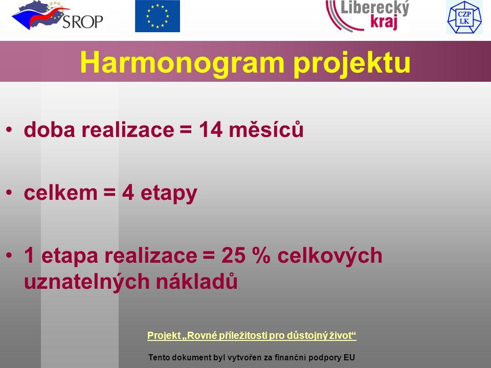 """Projekt """"Rovné příležitosti pro důstojný život Tento dokument byl vytvořen za finanční podpory EU Harmonogram projektu doba realizace = 14 měsíců celkem = 4 etapy 1 etapa realizace = 25 % celkových uznatelných nákladů"""