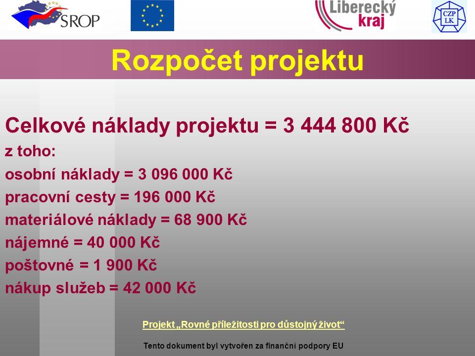 """Projekt """"Rovné příležitosti pro důstojný život Tento dokument byl vytvořen za finanční podpory EU Rozpočet projektu Celkové náklady projektu = 3 444 800 Kč z toho: osobní náklady = 3 096 000 Kč pracovní cesty = 196 000 Kč materiálové náklady = 68 900 Kč nájemné = 40 000 Kč poštovné = 1 900 Kč nákup služeb = 42 000 Kč"""