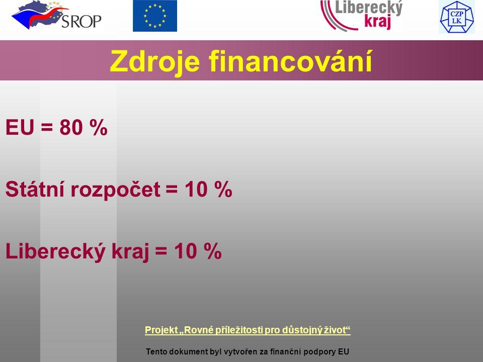 """Projekt """"Rovné příležitosti pro důstojný život Tento dokument byl vytvořen za finanční podpory EU Zdroje financování EU = 80 % Státní rozpočet = 10 % Liberecký kraj = 10 %"""