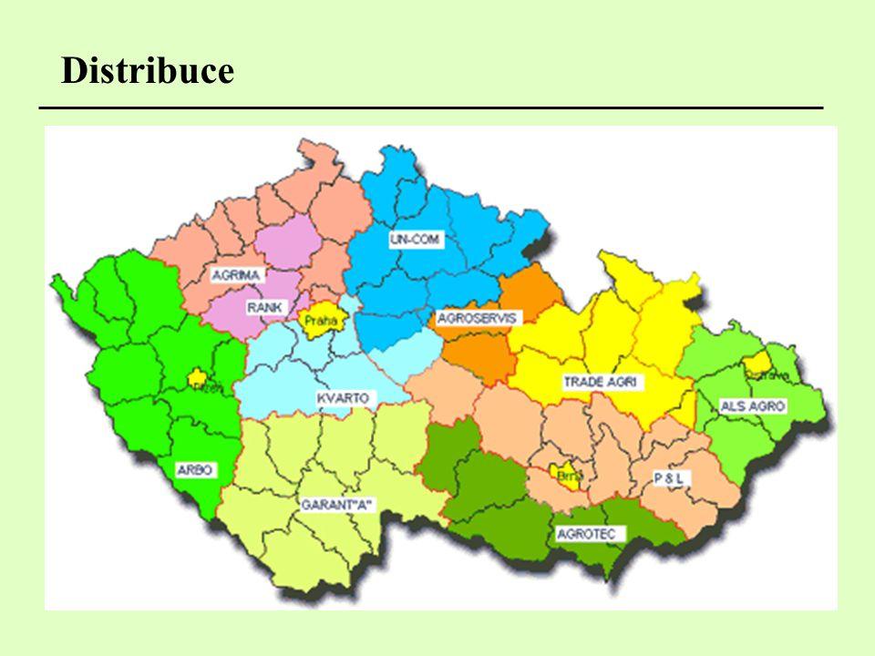 Distribuce