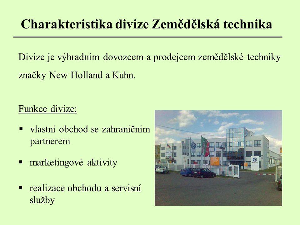 Charakteristika divize Zemědělská technika Funkce divize:  vlastní obchod se zahraničním partnerem  marketingové aktivity  realizace obchodu a servisní služby Divize je výhradním dovozcem a prodejcem zemědělské techniky značky New Holland a Kuhn.