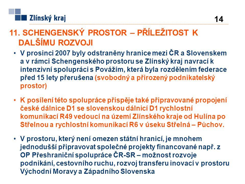 V prosinci 2007 byly odstraněny hranice mezi ČR a Slovenskem a v rámci Schengenského prostoru se Zlínský kraj navrací k intenzivní spolupráci s Povážím, která byla rozdělením federace před 15 lety přerušena (svobodný a přirozený podnikatelský prostor) K posílení této spolupráce přispěje také připravované propojení české dálnice D1 se slovenskou dálnicí D1 rychlostní komunikací R49 vedoucí na území Zlínského kraje od Hulína po Střelnou a rychlostní komunikací R6 v úseku Střelná – Půchov.