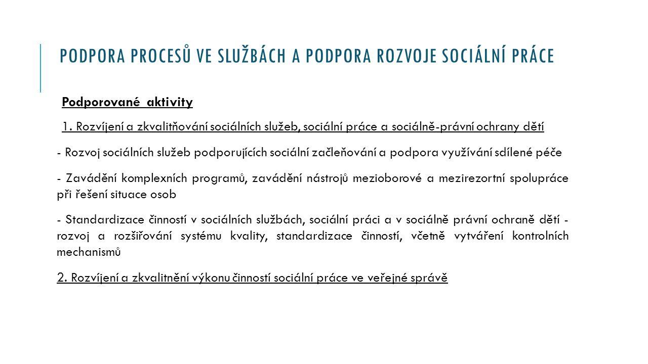 PODPORA PROCESŮ VE SLUŽBÁCH A PODPORA ROZVOJE SOCIÁLNÍ PRÁCE Podporované aktivity 1.
