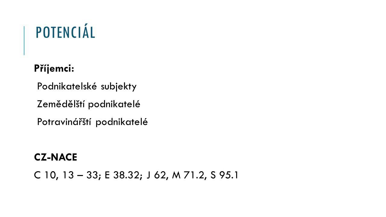 POTENCIÁL Příjemci: Podnikatelské subjekty Zemědělští podnikatelé Potravinářští podnikatelé CZ-NACE C 10, 13 – 33; E 38.32; J 62, M 71.2, S 95.1