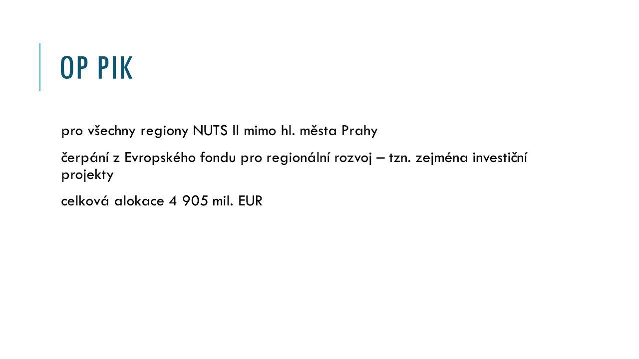 OP PIK pro všechny regiony NUTS II mimo hl.
