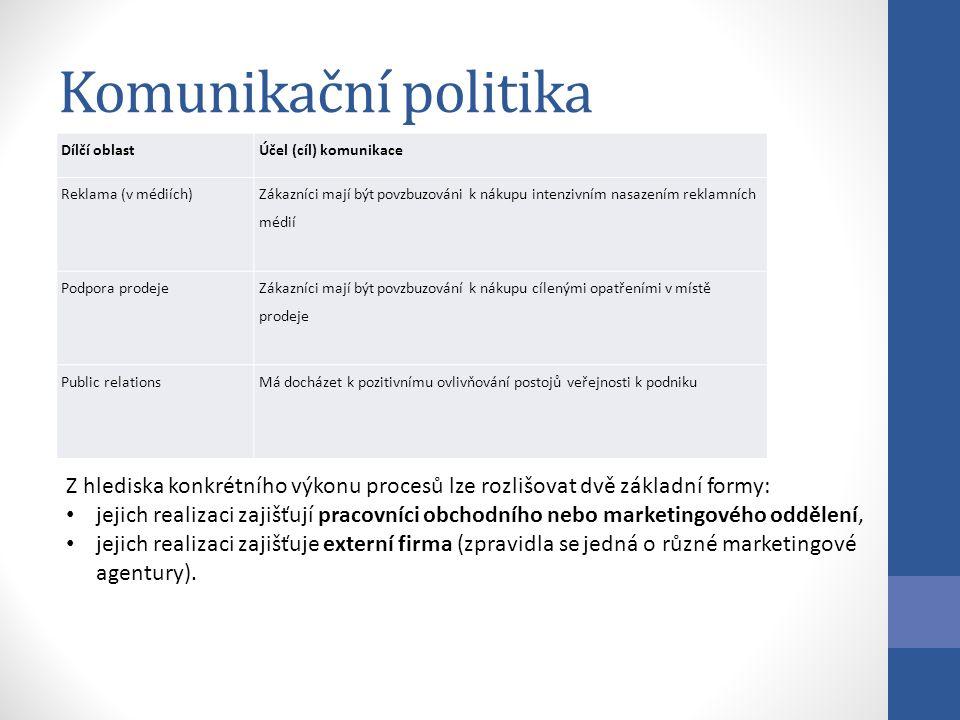 Komunikační politika Dílčí oblastÚčel (cíl) komunikace Reklama (v médiích) Zákazníci mají být povzbuzováni k nákupu intenzivním nasazením reklamních médií Podpora prodeje Zákazníci mají být povzbuzování k nákupu cílenými opatřeními v místě prodeje Public relationsMá docházet k pozitivnímu ovlivňování postojů veřejnosti k podniku Z hlediska konkrétního výkonu procesů lze rozlišovat dvě základní formy: jejich realizaci zajišťují pracovníci obchodního nebo marketingového oddělení, jejich realizaci zajišťuje externí firma (zpravidla se jedná o různé marketingové agentury).