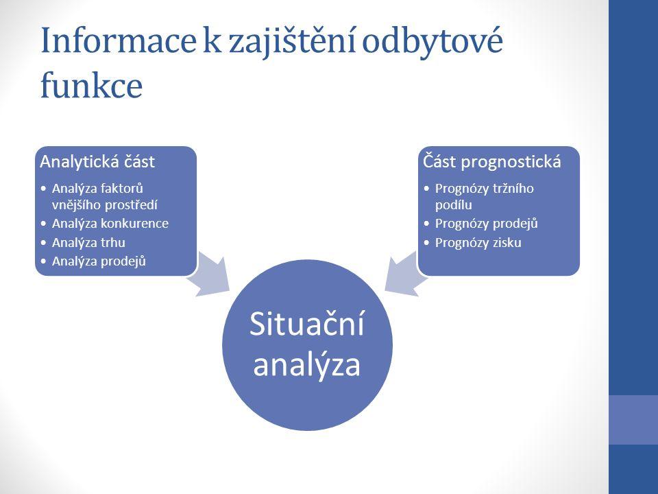 Informace k zajištění odbytové funkce Situační analýza Analytická část Analýza faktorů vnějšího prostředí Analýza konkurence Analýza trhu Analýza prodejů Část prognostická Prognózy tržního podílu Prognózy prodejů Prognózy zisku