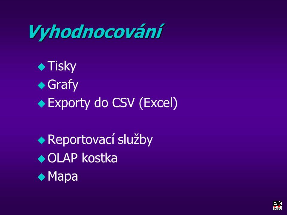 Vyhodnocování u Tisky u Grafy u Exporty do CSV (Excel) u Reportovací služby u OLAP kostka u Mapa