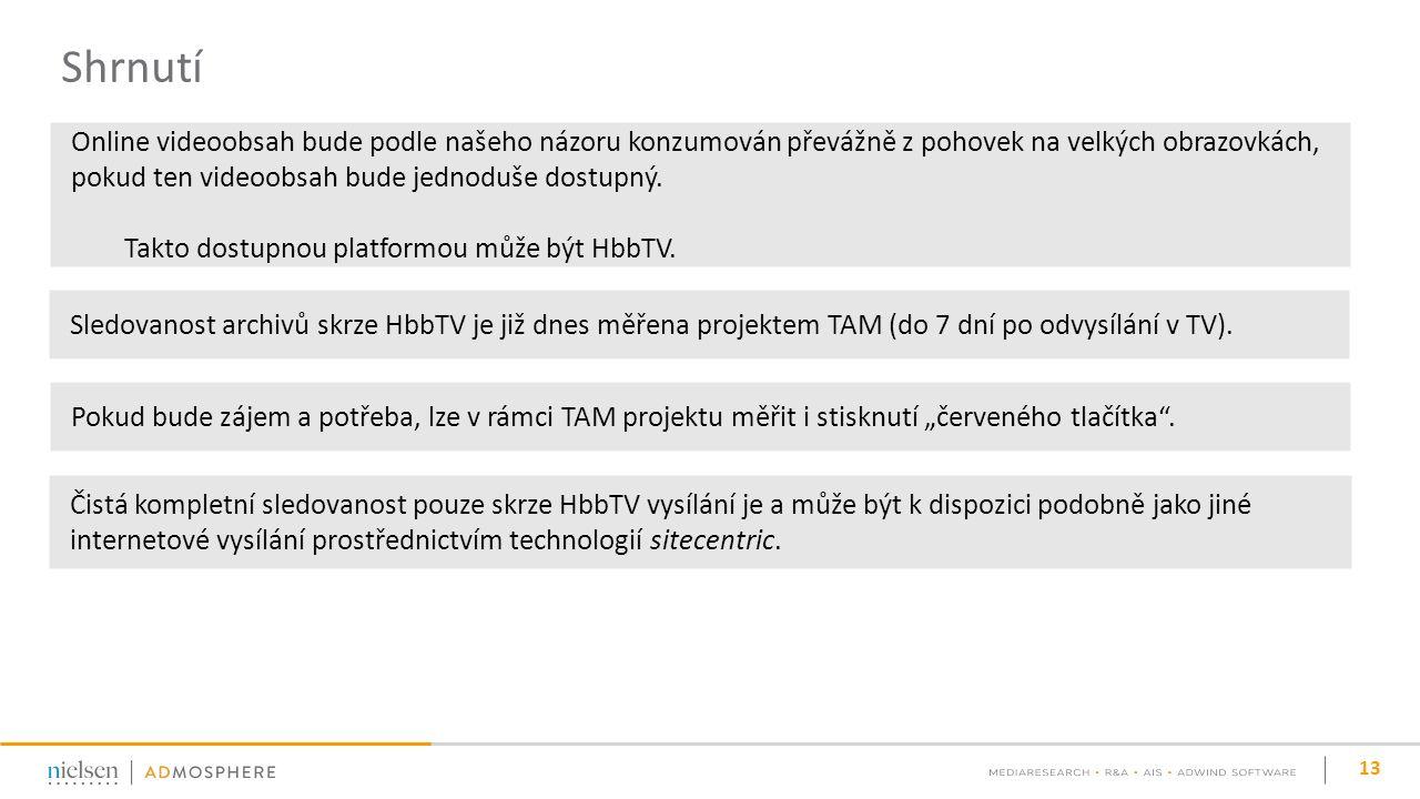 Shrnutí 13 Čistá kompletní sledovanost pouze skrze HbbTV vysílání je a může být k dispozici podobně jako jiné internetové vysílání prostřednictvím technologií sitecentric.