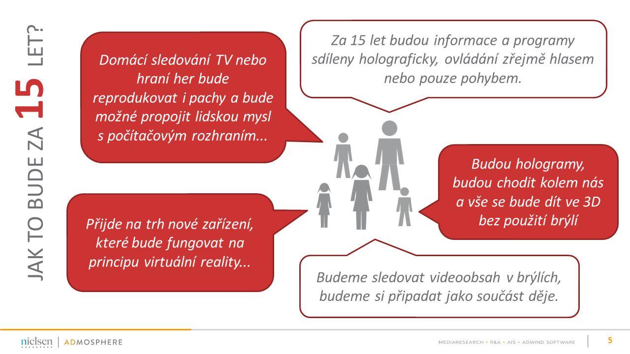 5 Za 15 let budou informace a programy sdíleny holograficky, ovládání zřejmě hlasem nebo pouze pohybem.