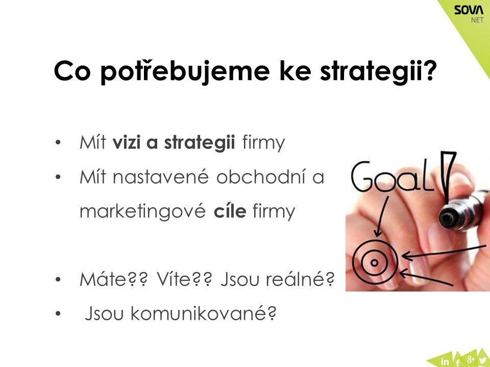 Co potřebujeme ke strategii.
