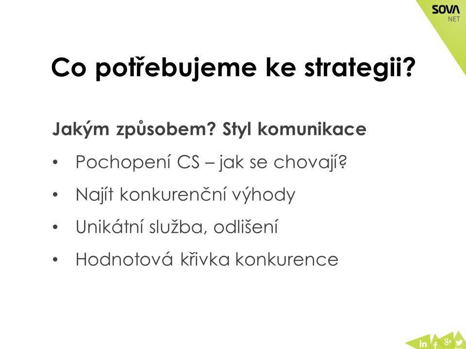 Co potřebujeme ke strategii. Jakým způsobem. Styl komunikace Pochopení CS – jak se chovají.