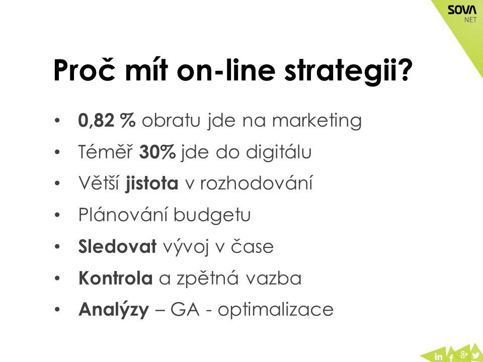 Proč mít on-line strategii.
