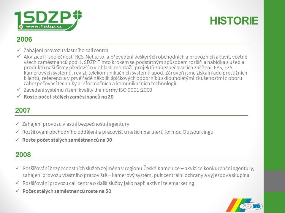 HISTORIE 2006 Zahájení provozu vlastního call centra Akvizice IT společnosti RCS-Net s.r.o.