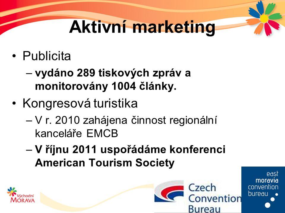 Aktivní marketing Publicita –vydáno 289 tiskových zpráv a monitorovány 1004 články.