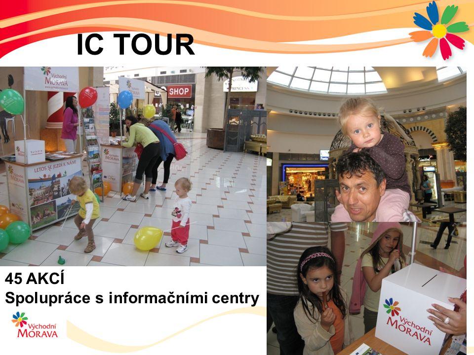 IC TOUR 45 AKCÍ Spolupráce s informačními centry