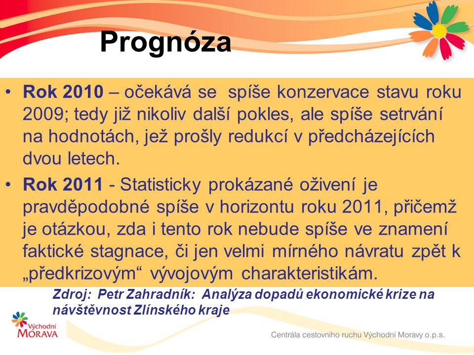 Prognóza Rok 2010 – očekává se spíše konzervace stavu roku 2009; tedy již nikoliv další pokles, ale spíše setrvání na hodnotách, jež prošly redukcí v předcházejících dvou letech.