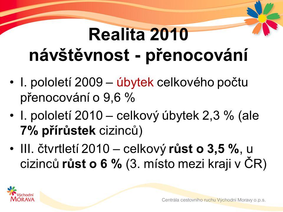 Realita 2010 návštěvnost - přenocování I.