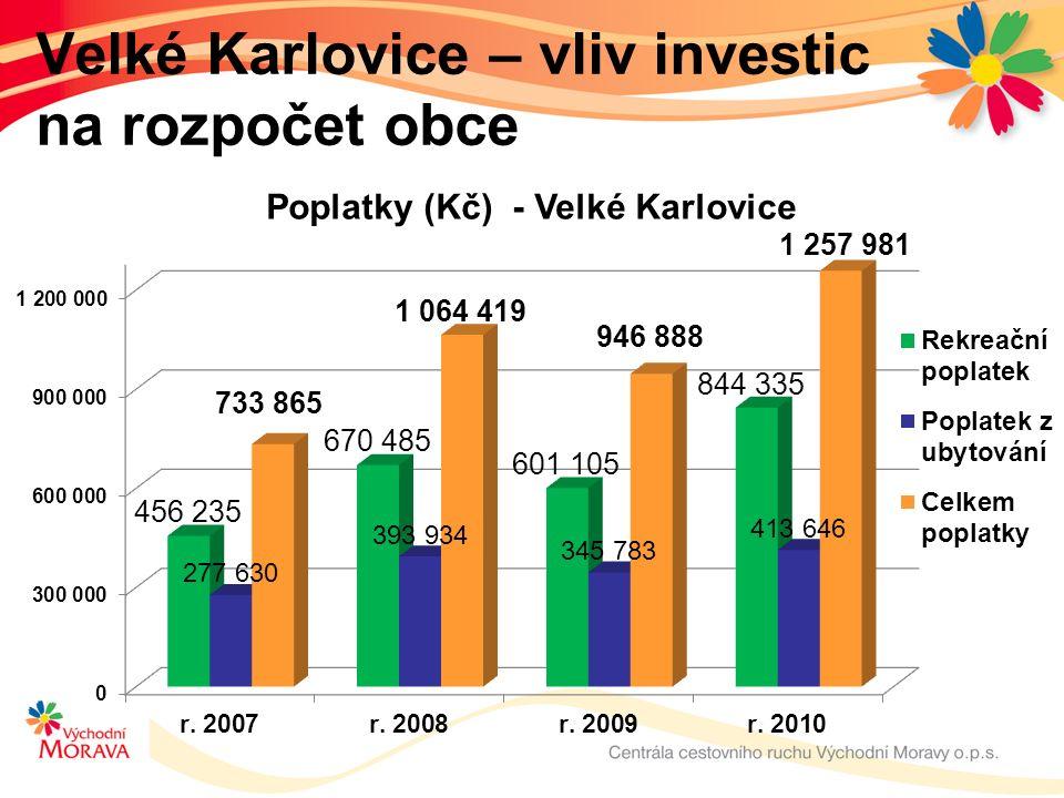 Velké Karlovice – vliv investic na rozpočet obce