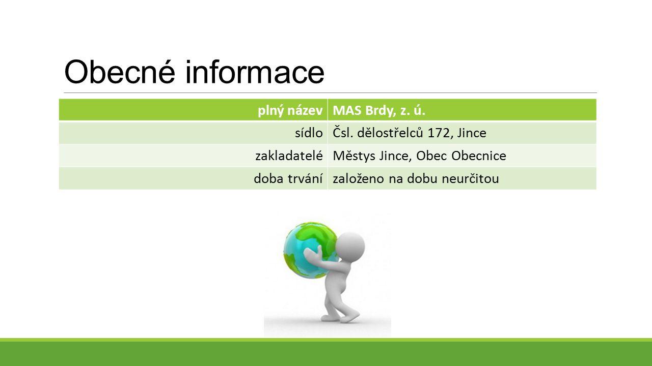 Obecné informace plný názevMAS Brdy, z. ú. sídloČsl.