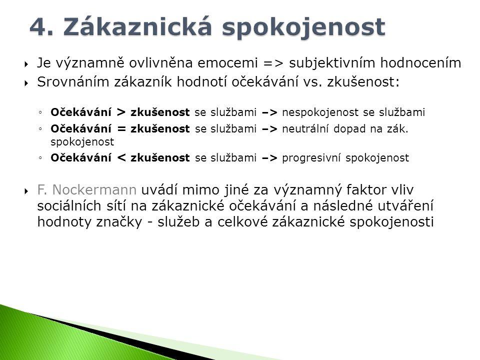  BEYROVÁ, D., FIALA, A.Měření nákladů na kvalitu ve výrobním procesu.