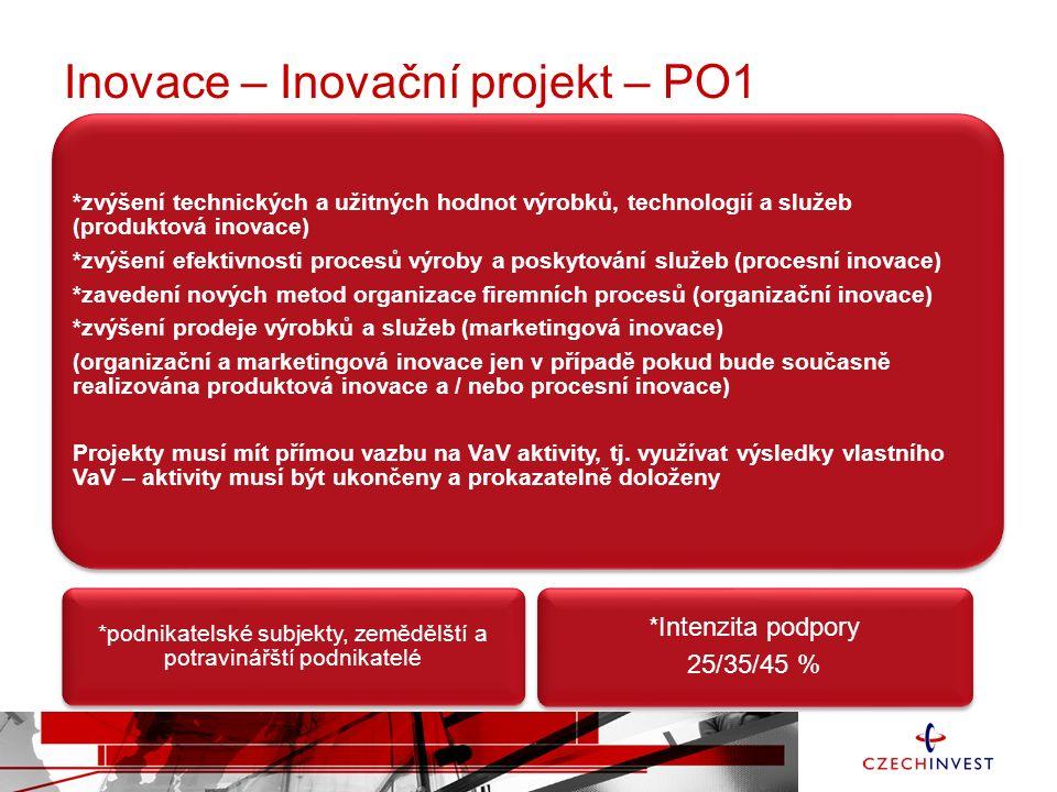 Inovace – Inovační projekt – PO1