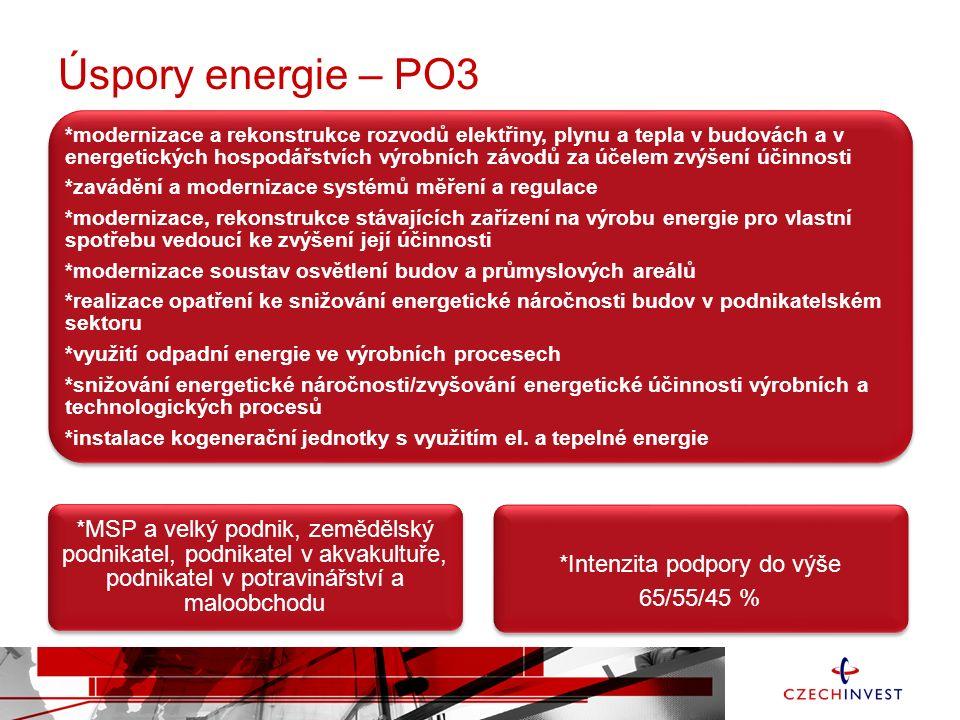 Úspory energie – PO3