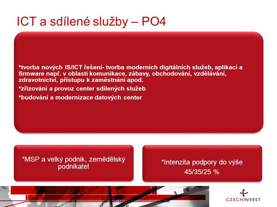 ICT a sdílené služby – PO4