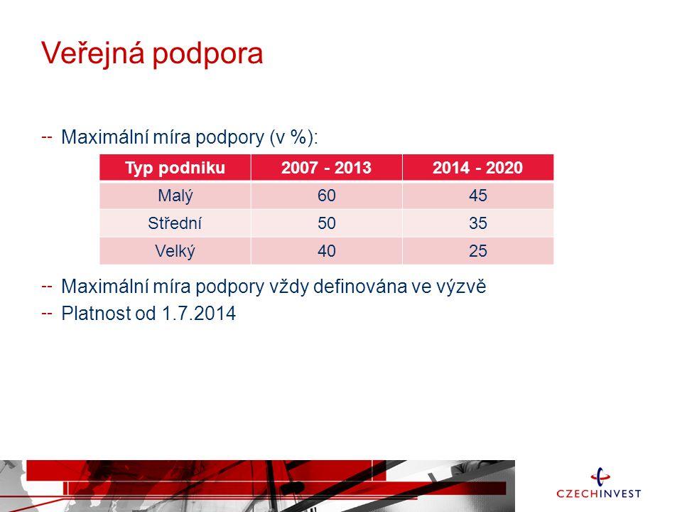 Veřejná podpora Maximální míra podpory (v %): Maximální míra podpory vždy definována ve výzvě Platnost od 1.7.2014 Typ podniku2007 - 20132014 - 2020 Malý6045 Střední5035 Velký4025