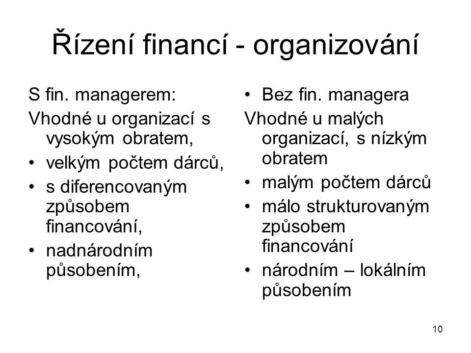 10 Řízení financí - organizování S fin. managerem: Vhodné u organizací s vysokým obratem, velkým počtem dárců, s diferencovaným způsobem financování,