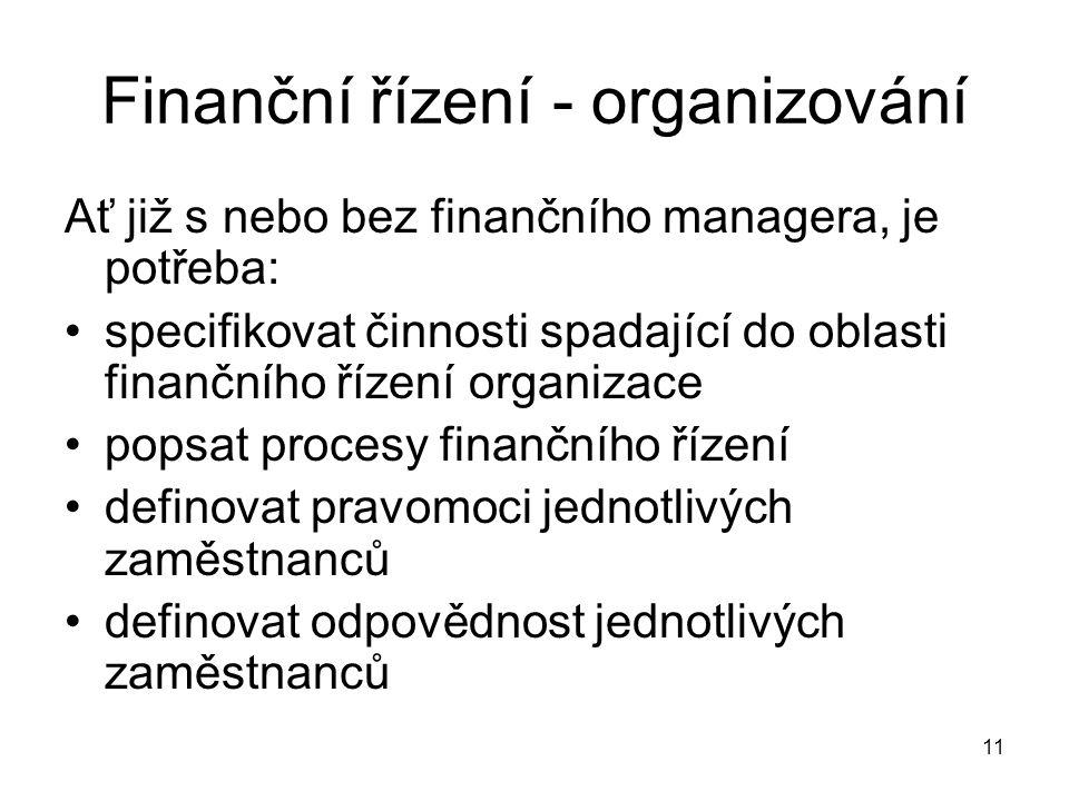 11 Finanční řízení - organizování Ať již s nebo bez finančního managera, je potřeba: specifikovat činnosti spadající do oblasti finančního řízení organizace popsat procesy finančního řízení definovat pravomoci jednotlivých zaměstnanců definovat odpovědnost jednotlivých zaměstnanců