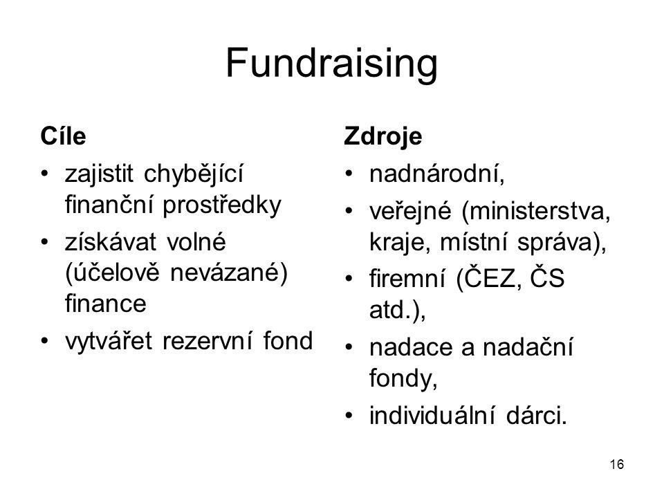 16 Fundraising Cíle zajistit chybějící finanční prostředky získávat volné (účelově nevázané) finance vytvářet rezervní fond Zdroje nadnárodní, veřejné (ministerstva, kraje, místní správa), firemní (ČEZ, ČS atd.), nadace a nadační fondy, individuální dárci.